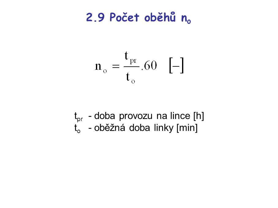 2.9 Počet oběhů no tpr - doba provozu na lince [h]